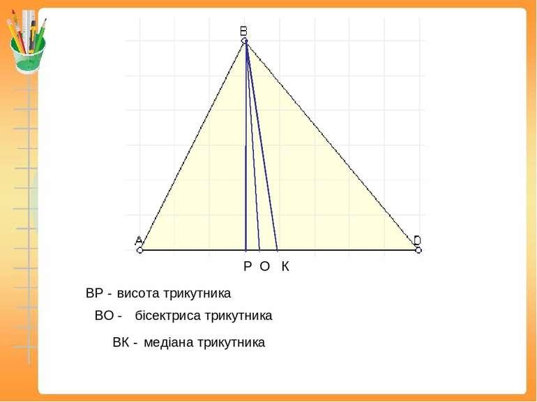 Р О К ВР - ВО - ВК - висота трикутника бісектриса трикутника медіана трикутника