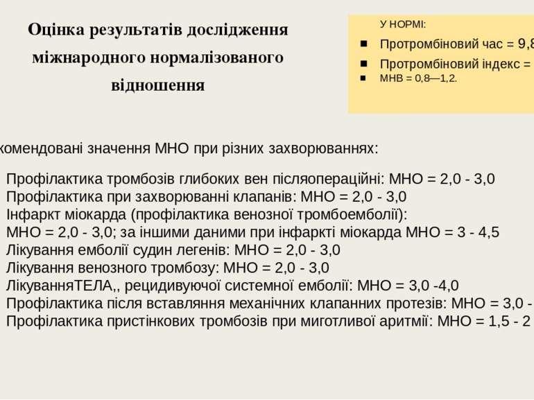 Оцінка результатів дослідження міжнародного нормалізованого відношення У НОРМ...