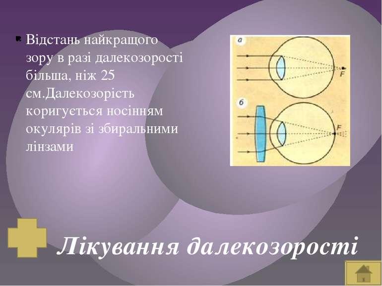Лікування далекозорості Відстань найкращого зору в разі далекозорості більша,...