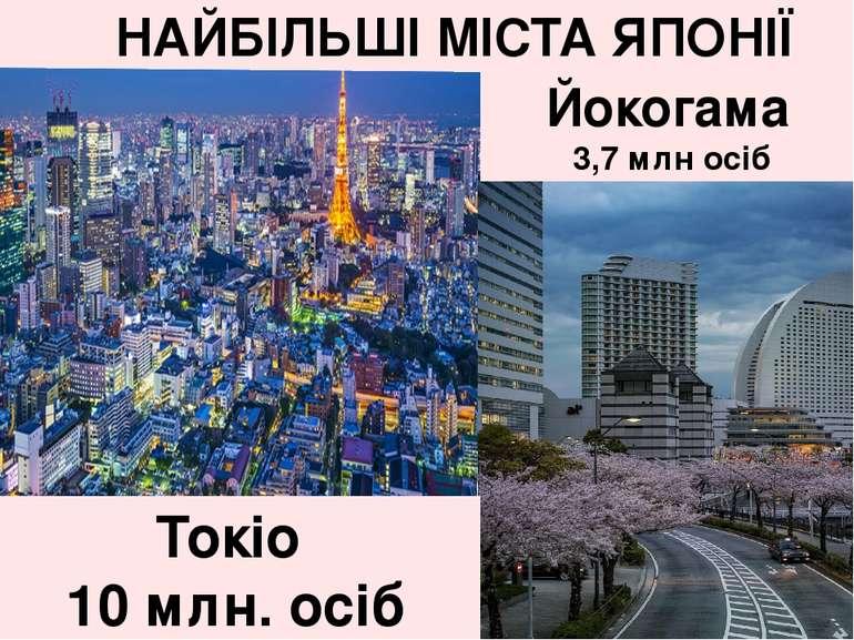 НАЙБІЛЬШІ МІСТА ЯПОНІЇ Токіо 10 млн. осіб Йокогама 3,7 млн осіб