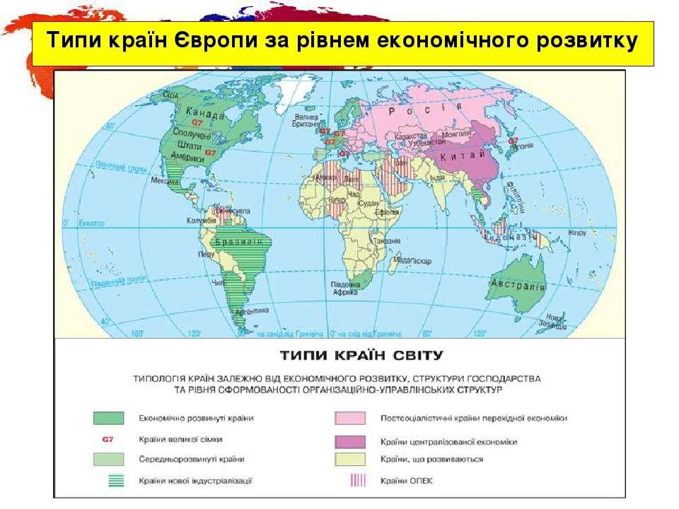 Типи країн Європи за рівнем економічного розвитку