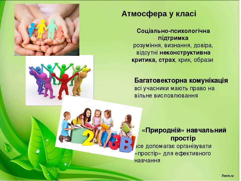 Атмосфера у класі Соціально-психологічна підтримка розуміння, визнання, довір...