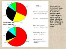 Економісти називали 8-му п'ятирічку «золотою», стверджуючи, що «період 1966-1...