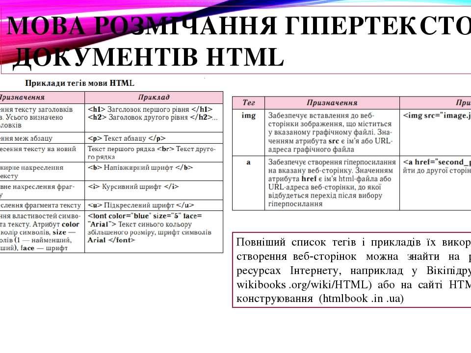 МОВА РОЗМІЧАННЯ ГІПЕРТЕКСТОВИХ ДОКУМЕНТІВ HTML Повнішийсписоктегівіприкла...