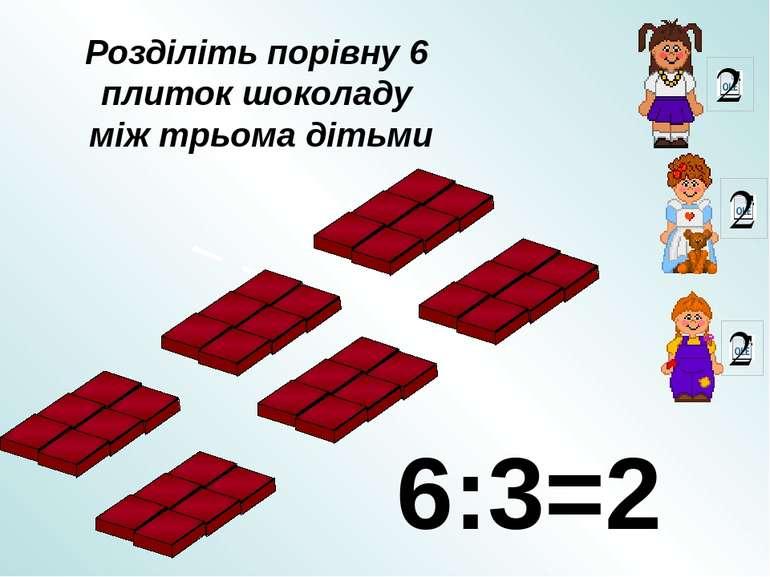 Розділіть порівну 6 плиток шоколаду між трьома дітьми 6:3=2