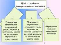 Цілі і завдання інтерактивного навчання Розширення пізнавальних можливостей у...