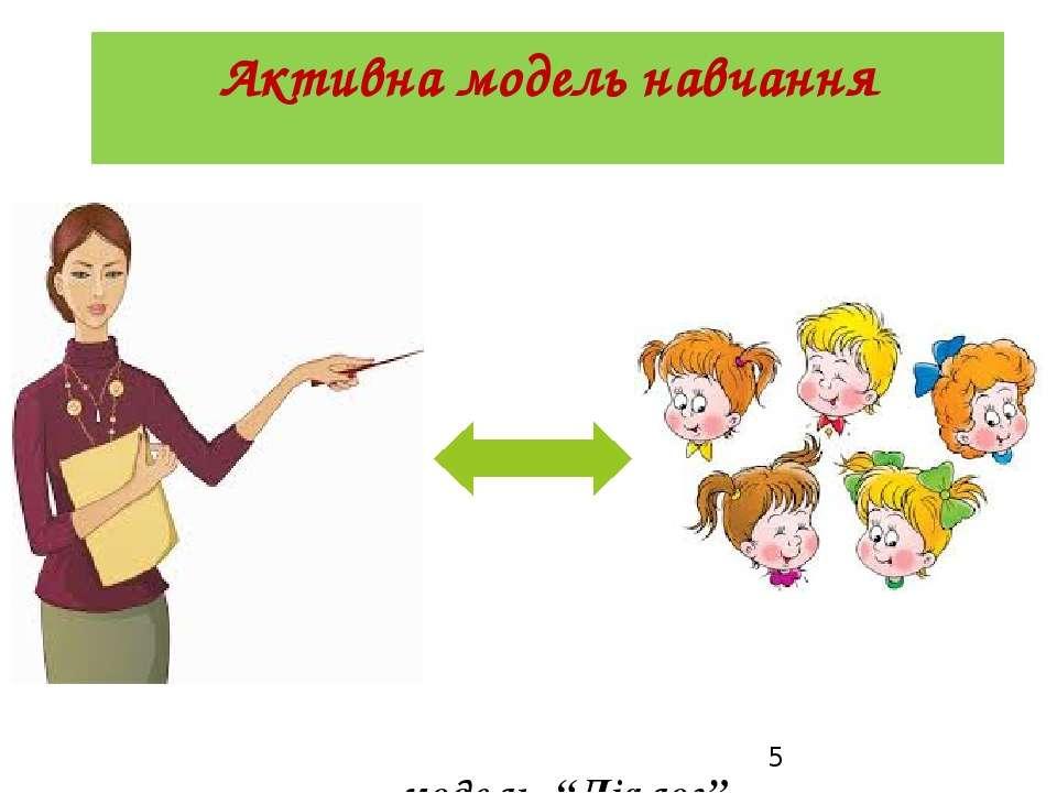 """модель """"Діалог"""" Активна модель навчання"""