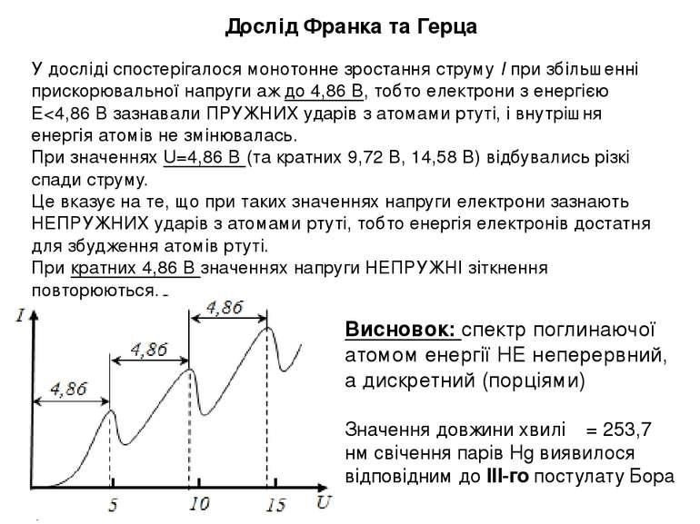 Дослід Франка та Герца У досліді спостерігалося монотонне зростання струму І ...