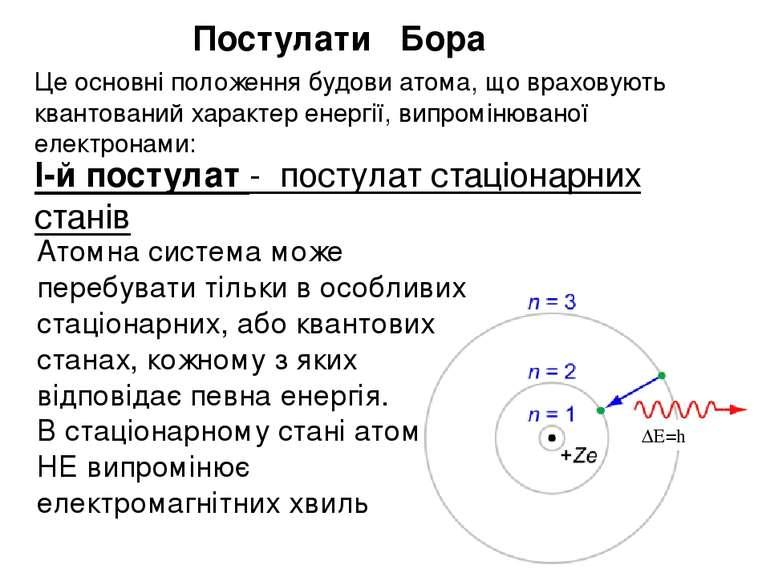 Постулати Бора Це основні положення будови атома, що враховують квантований х...