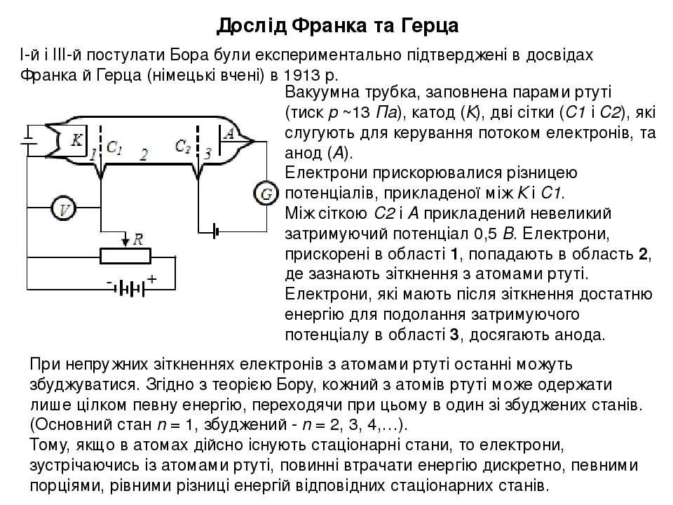 Дослід Франка та Герца І-й і ІІІ-й постулати Бора були експериментально підтв...