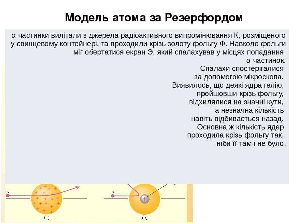 Модель атома за Резерфордом α-частинкивилітализджереларадіоактивноговипроміню...