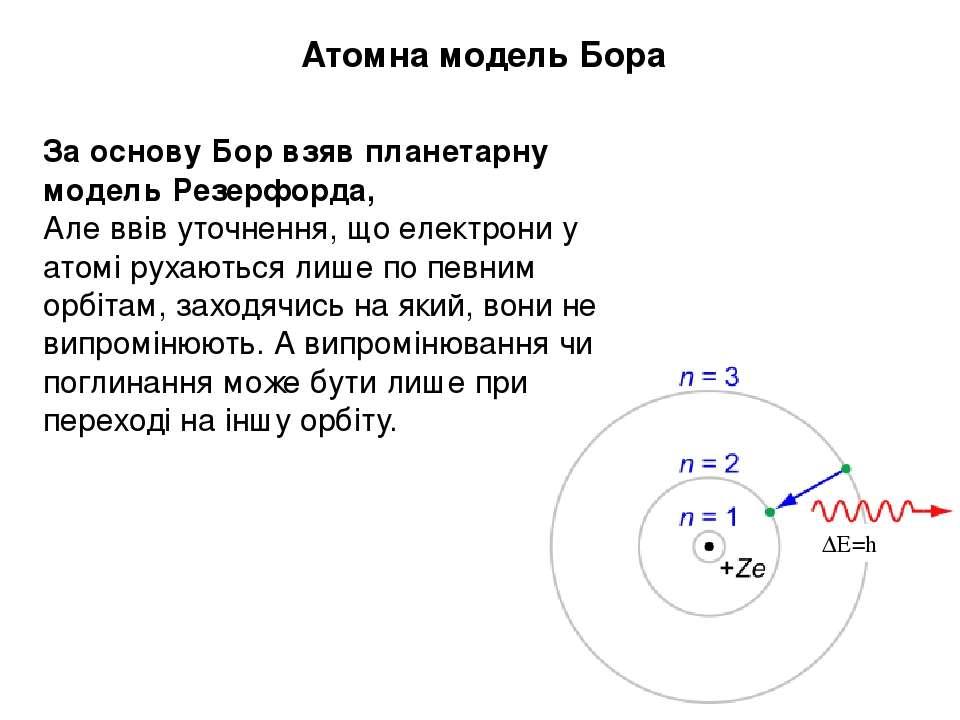 Атомна модель Бора За основу Бор взяв планетарну модель Резерфорда, Але ввів ...