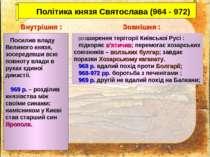 Політика князя Святослава (964 - 972) Внутрішня : Зовнішня : Посилив владу Ве...