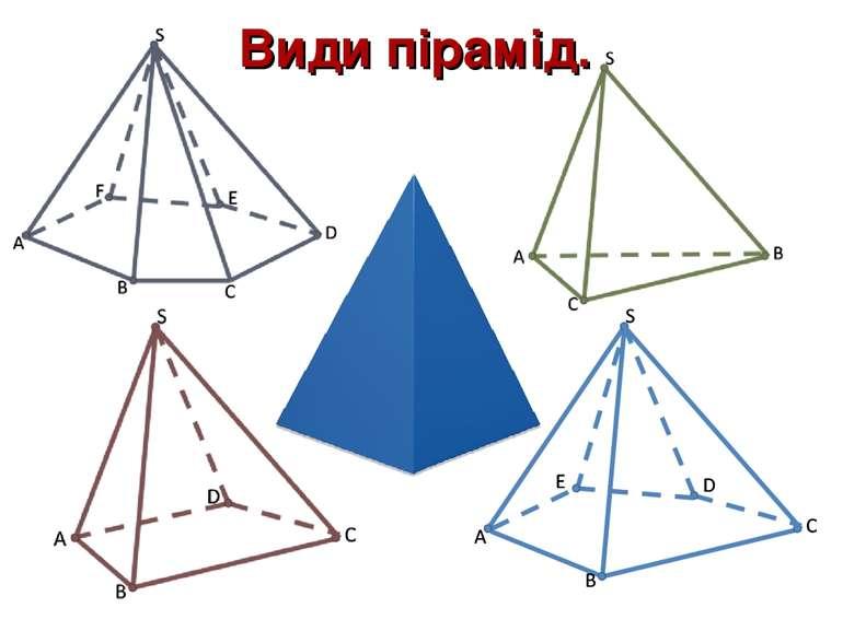 Види пірамід.