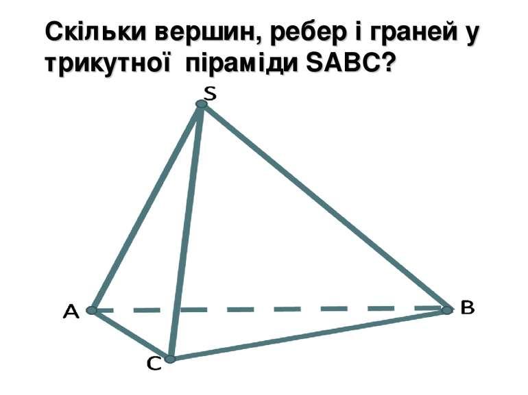 Скільки вершин, ребер і граней у трикутної піраміди SABC?