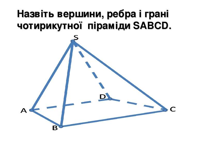 Назвіть вершини, ребра і грані чотирикутної піраміди SABCD.