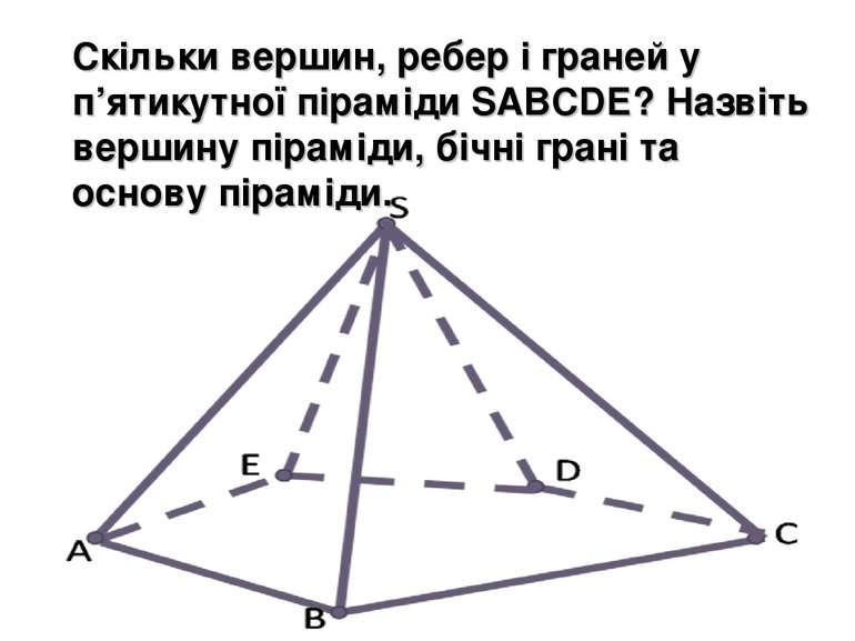 Скільки вершин, ребер і граней у п'ятикутної піраміди SABCDE? Назвіть вершину...