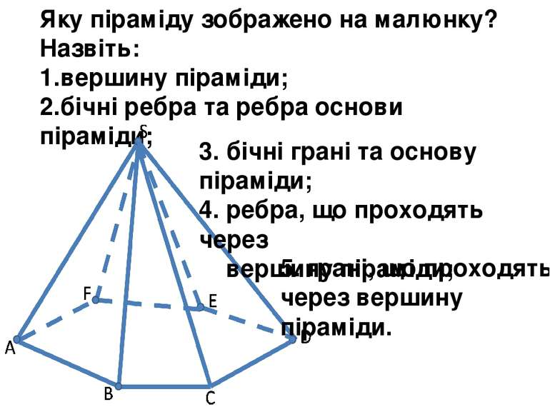 Яку піраміду зображено на малюнку? Назвіть: вершину піраміди; бічні ребра та ...