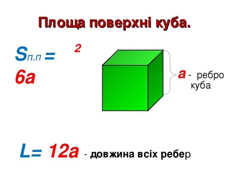 Площа поверхні куба. Sп.п = 6а 2 а - ребро куба L= 12а - довжина всіх ребер