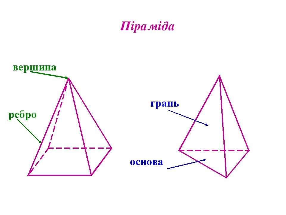 Піраміда основа грань ребро вершина