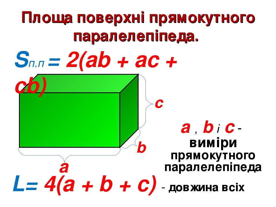 Площа поверхні прямокутного паралелепіпеда. а а , b і с - виміри прямокутного...