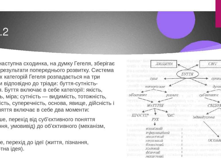 4.2 Кожна наступна сходинка, на думку Гегеля, зберігає суттєві результати поп...