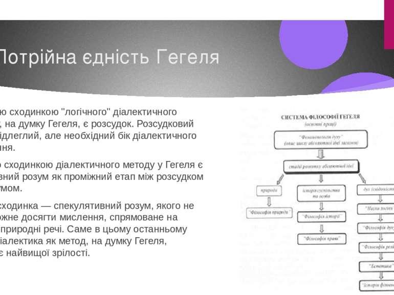 """Потрійна єдність Гегеля Першою сходинкою """"логічного"""" діалектичного методу, на..."""