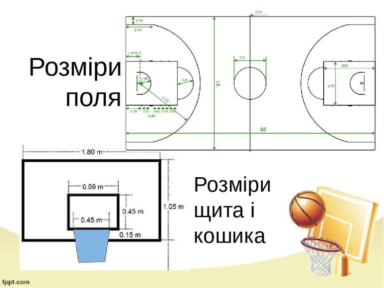 Розміри щита і кошика Розміри поля