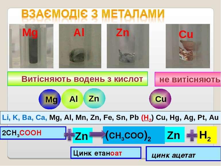 Витісняють водень з кислот Li, K, Ba, Ca, Mg, Al, Mn, Zn, Fe, Sn, Pb (H2) Cu,...
