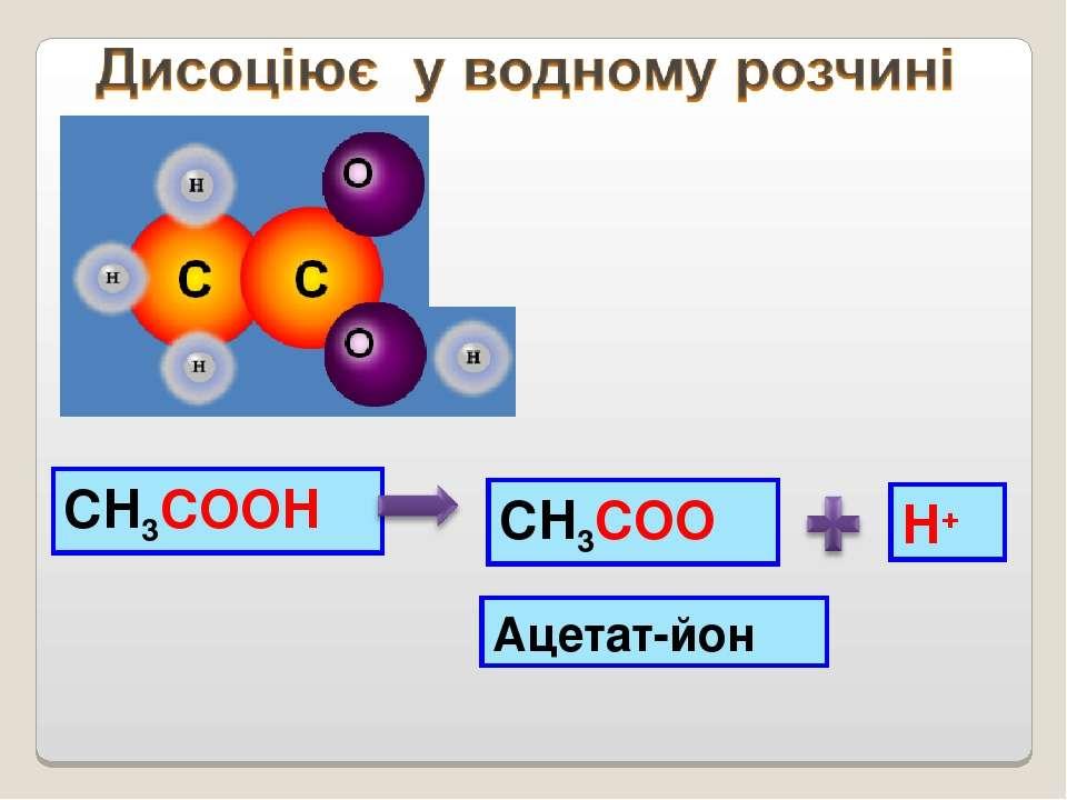 СН3СООН Н+ СН3СОО Ацетат-йон
