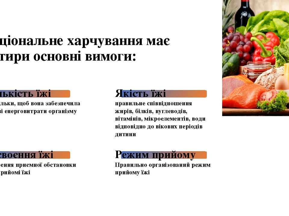 Засвоєння їжі створення приємної обстановки при прийомі їжі Режим прийому Пра...