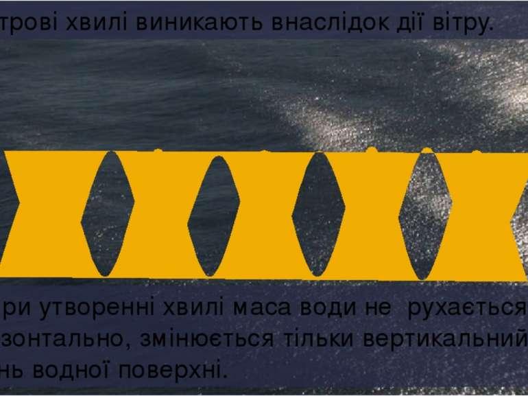 При утворенні хвилі маса води не рухається горизонтально, змінюється тільки в...