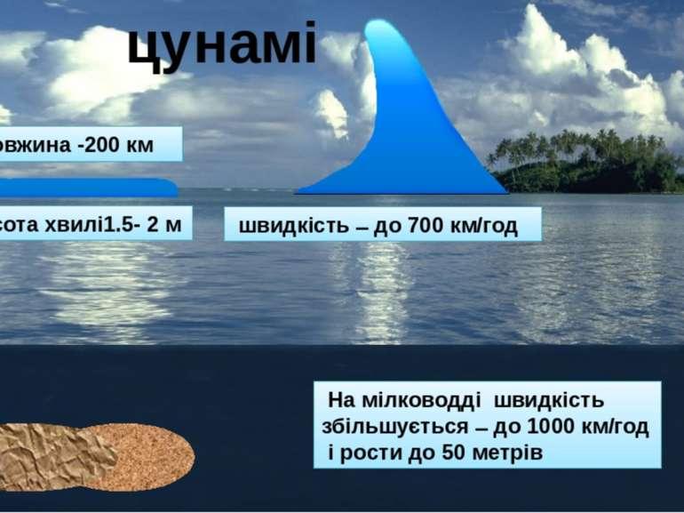 Висота хвилі1.5- 2 м довжина -200 км швидкість до 700 км/год На мілководді шв...