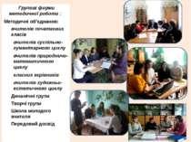 Групові форми методичної роботи : Методичні об'єднання: вчителів початкових ...