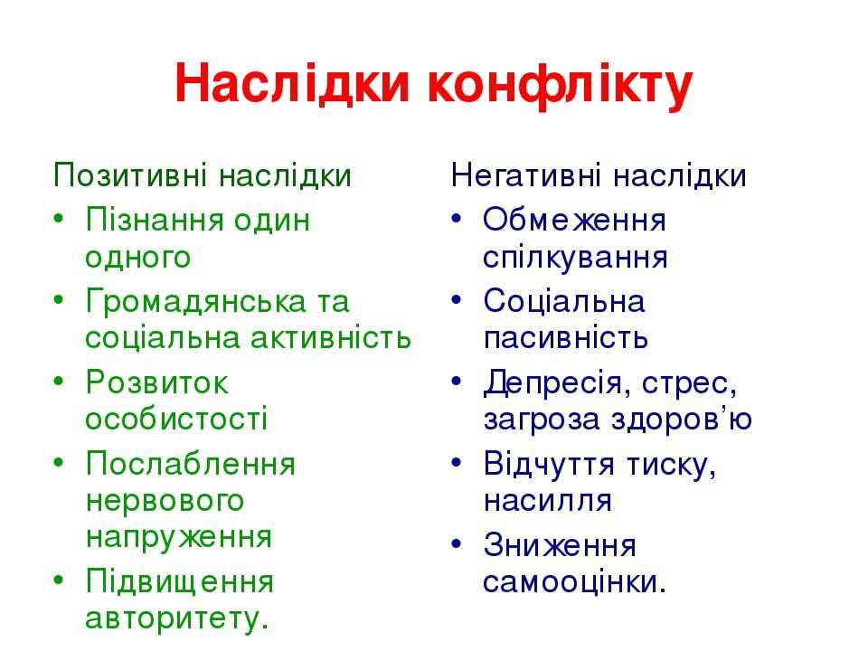 Наслідки конфлікту Позитивні наслідки Пізнання один одного Громадянська та со...