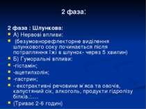 2 фаза: 2 фаза : Шлункова: А) Нервові впливи: (безумовнорефлекторне виділення...