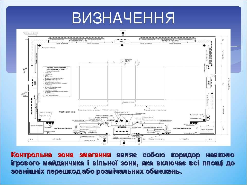 Контрольна зона змагання являє собою коридор навколо ігрового майданчика і ві...