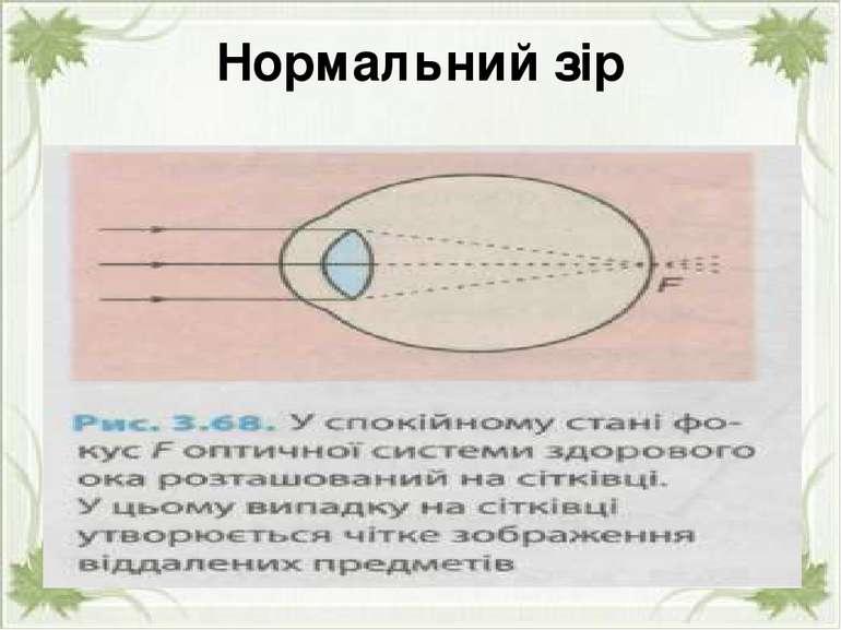 Нормальний зір