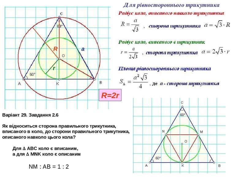 R r a Варіант 29. Завдання 2.6 Як відноситься сторона правильного трикутника,...