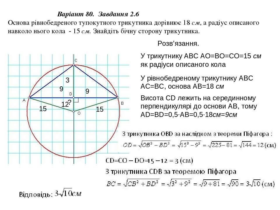 Варіант 80. Завдання 2.6 Основа рівнобедреного тупокутного трикутника дорівню...