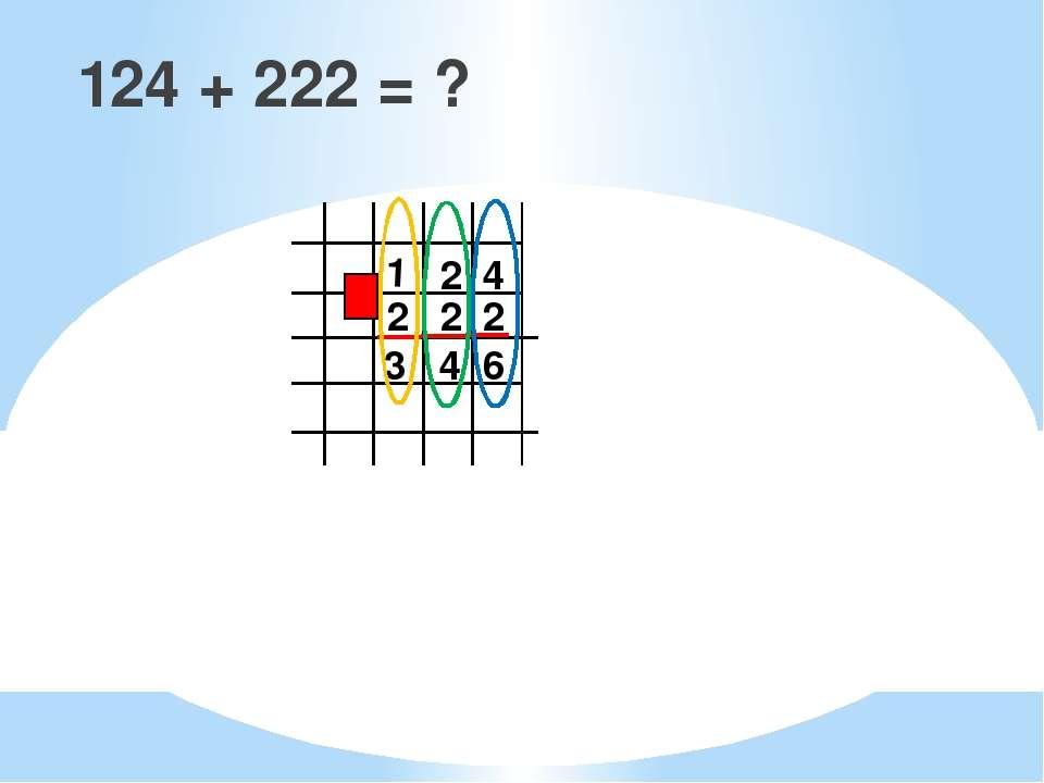 124 + 222 = ? 1 2 4 2 2 2 6 4 3