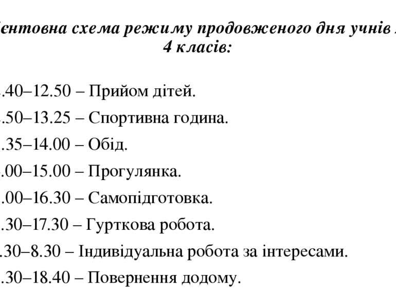 Орієнтовна схема режиму продовженого дня учнів 2—4 класів: 12.40–12.50 – Прий...