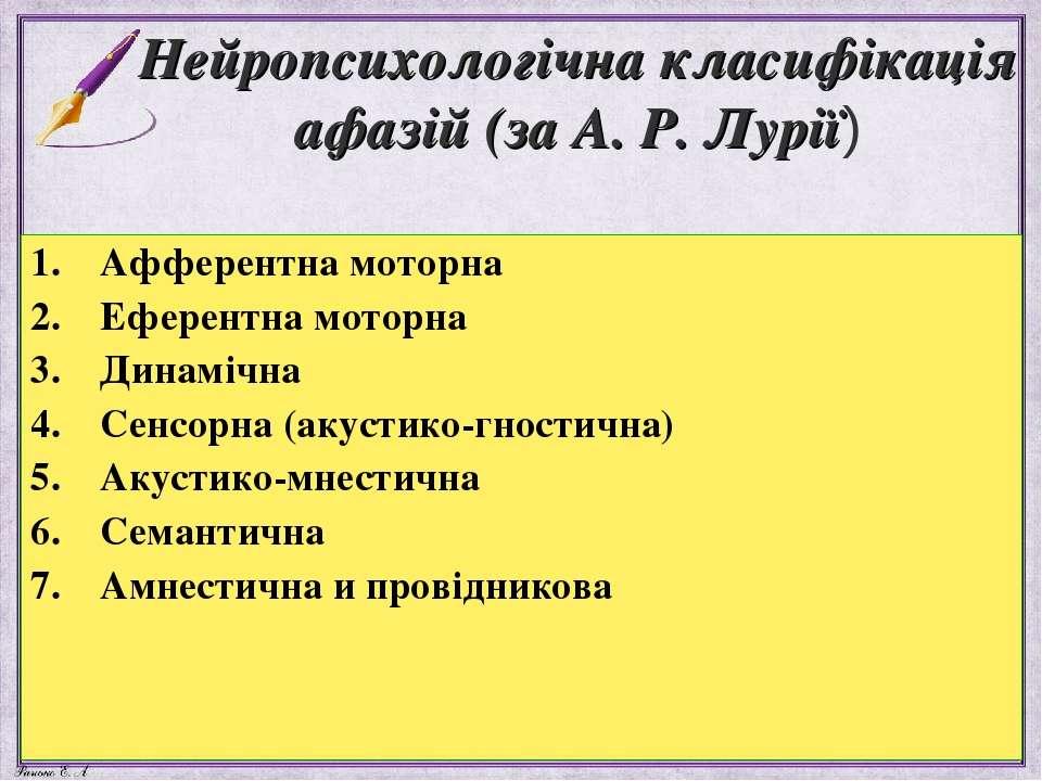 Нейропсихологічна класифікація афазій (за А. Р. Лурії) Афферентна моторна Ефе...