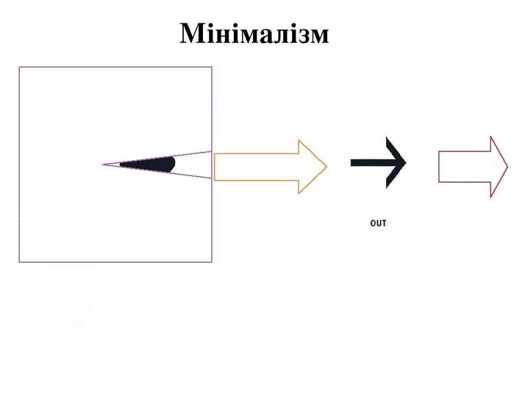 Мінімалізм витончений дизайн читабельний і впізнаваний шрифт зрозумілість