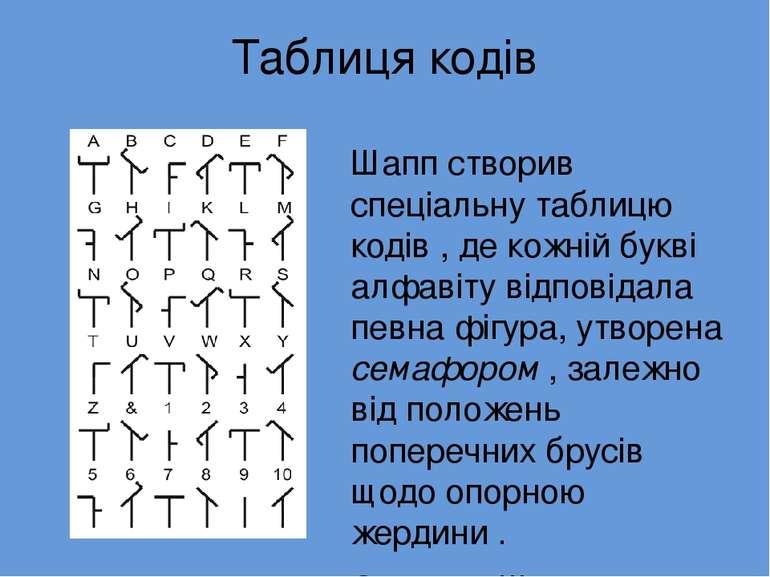Таблиця кодів Шапп створив спеціальну таблицю кодів , де кожній букві алфавіт...