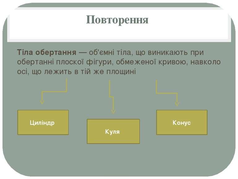 Повторення Тіла обертання — об'ємні тіла, що виникають при обертанні плоскої ...