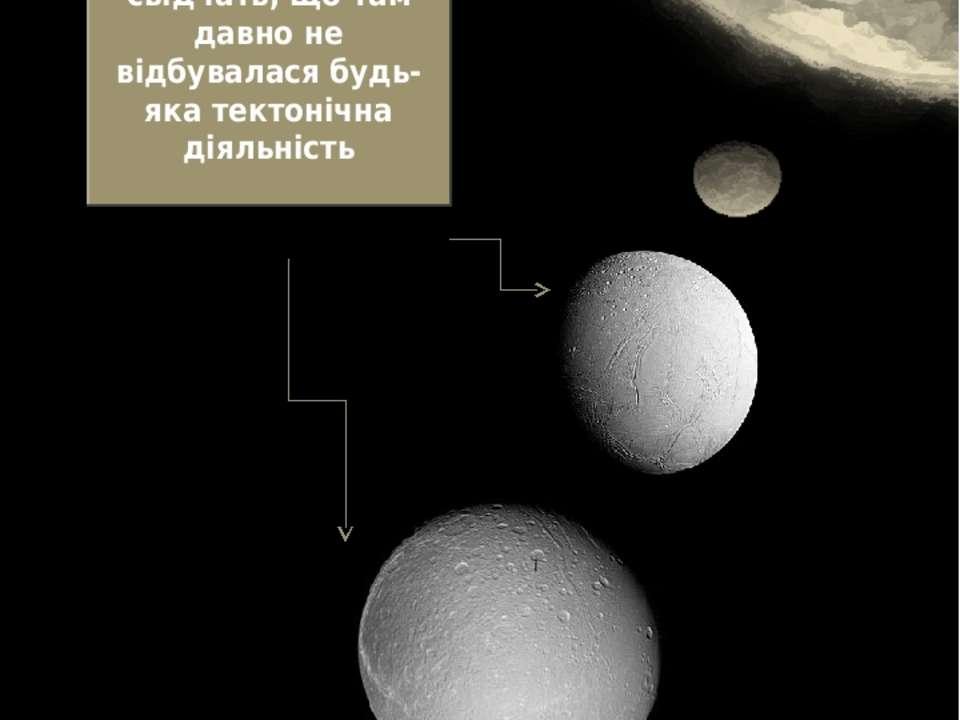 Супутники Сатурна Енцелад і Діона. Безліч кратерів на льодовій поверхні свідч...