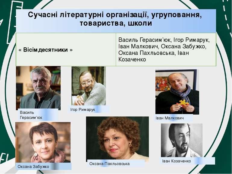 Сучасні літературні організації, угруповання, товариства, школи Василь Гераси...