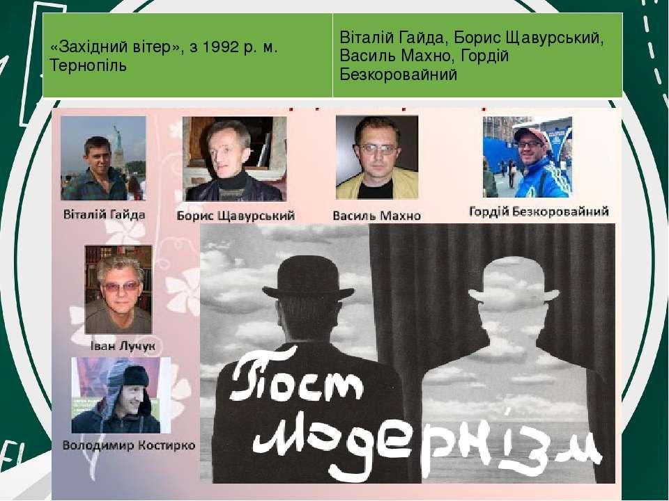 «Західний вітер», з 1992 р. м. Тернопіль Віталій Гайда, Борис Щавурський, Вас...