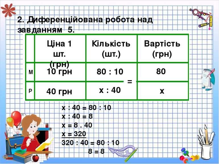 2. Диференційована робота над завданням 5. Ціна 1 шт. (грн) Кількість (шт.) В...